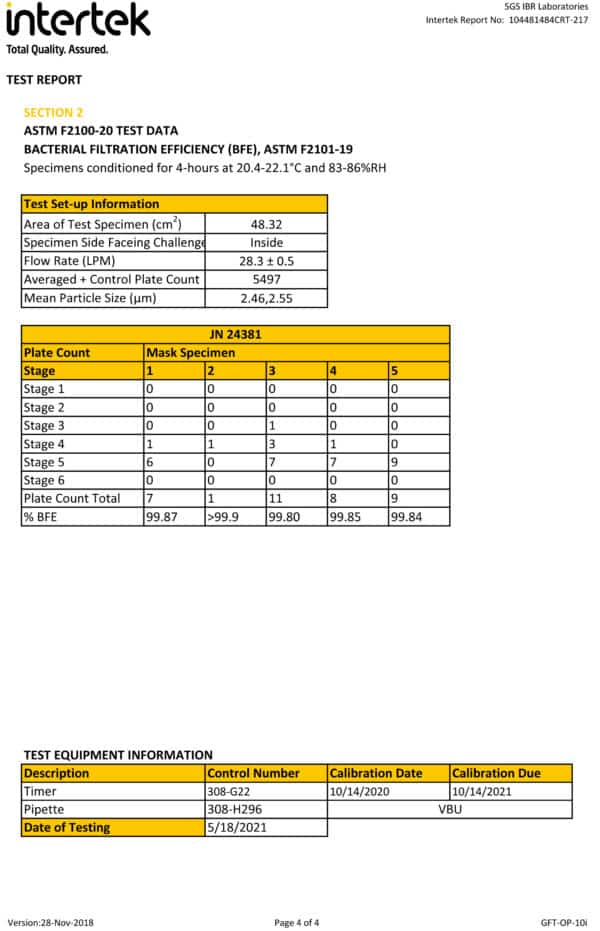 GS Medical ASTM F2100 BFE over 99%